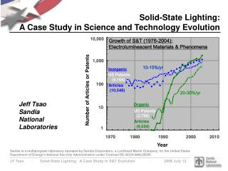 Solid-State Lighting: A Case Study in Science and Technology Evolution