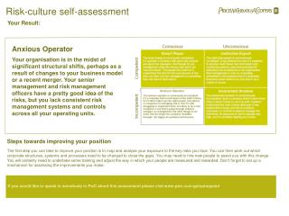 Risk-culture self-assessment