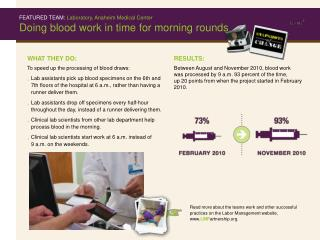 FEATURED TEAM:  Laboratory, Anaheim Medical Center Doing blood work in time for morning rounds