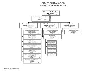 CITY OF PORT ANGELES 			PUBLIC WORKS & UTILITIES
