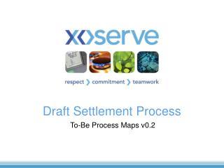 Draft Settlement Process