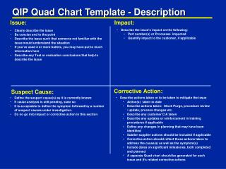 QIP Quad Chart Template - Description