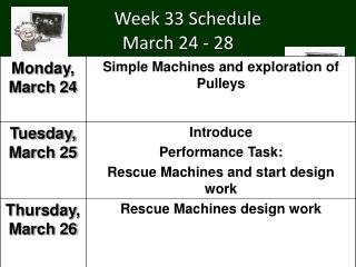 Week 33 Schedule  March 24 - 28