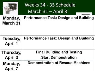 Weeks 34 - 35 Schedule  March 31 – April 8