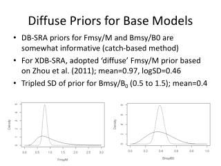 Diffuse Priors for Base Models