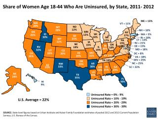 Share of Women Age 18-44 Who Are Uninsured, by State, 2011- 2012