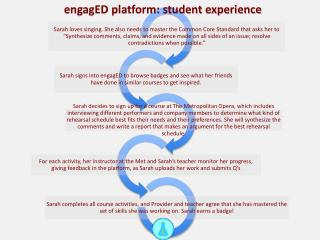 engagED platform: student experience