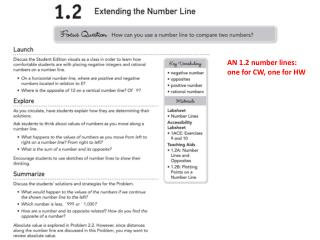AN 1.2 number lines: one for CW, one for HW