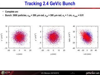 Tracking 2.4 GeV/c Bunch