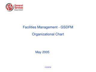 Facilities Management - GSDFM  Organizational Chart