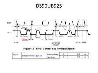 DS90UB925