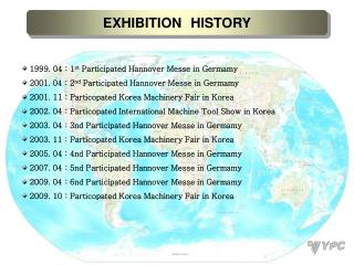 1999. 04 : 1 st  Participated Hannover Messe in Germamy