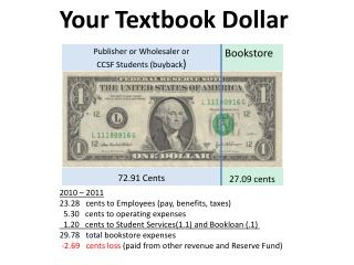 Your Textbook Dollar