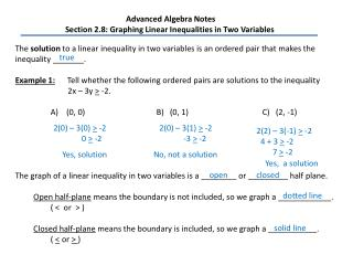 Advanced Algebra Notes Section 2.8: Graphing Linear Inequalities in Two Variables