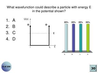 What wavefunction could describe a particle with energy E in the potential shown?