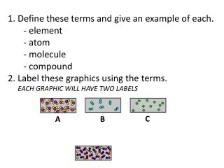 1. Define these terms and give an example of each.        - element       - atom       - molecule