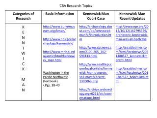 CBA Research Topics