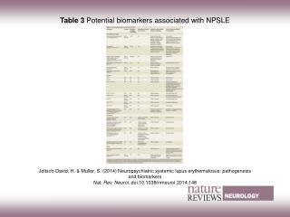 Table 3  Potential biomarkers associated with NPSLE