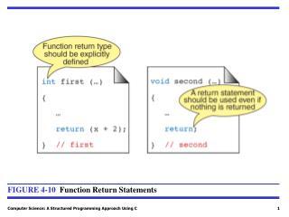 FIGURE 4-10   Function Return Statements