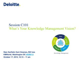 Session C101 What's Your  Knowledge Management Vision?