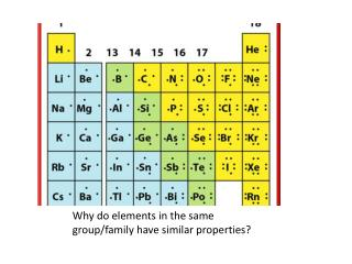 Why do elements in the same group/family have similar properties?
