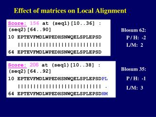 Effect of matrices on Local Alignment