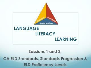 LANGUAGE  LITERACY  LEARNING
