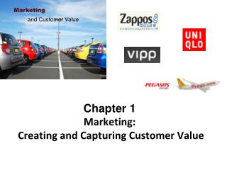 Chapter 1 Marketing:  Creating and Capturing Customer Value