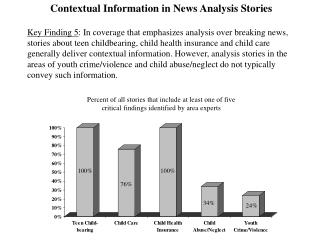 Contextual Information in News Analysis Stories