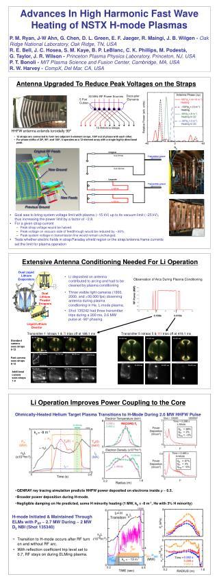 Advances In High Harmonic Fast Wave Heating of NSTX H-mode Plasmas