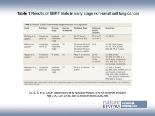 Table 1  Results of SBRT trials in early stage non-small cell lung cancer
