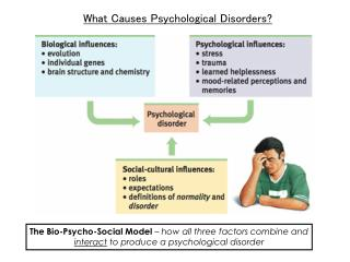 What Causes Psychological Disorders?