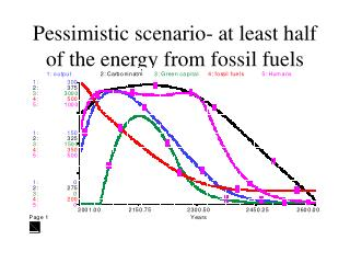 Pessimistic scenario- at least half of the energy from fossil fuels