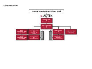 D. Organizational Chart
