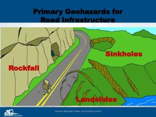 Primary Geohazards for  Road Infrastructure