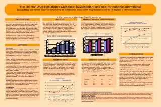 The UK HIV Drug Resistance Database: Development and use for national surveillance