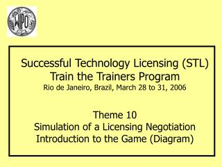 Theme 10 Simulation of a Licensing Negotiation Introduction to the Game (Diagram)