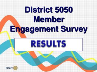District 5050 Member Engagement Survey