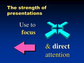 The strength of presentations