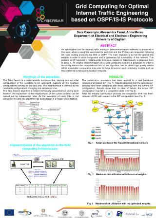 Grid Computing for Optimal Internet Traffic Engineering based on OSPF/IS-IS Protocols