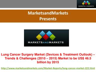 Lung Cancer Surgery Market Trends and Global Forecasts to 2015