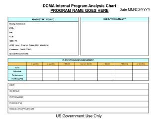 DCMA Internal Program Analysis Chart PROGRAM NAME GOES HERE