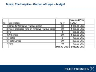 Tczew,  The Hospice -  Garden  of  Hope – budget