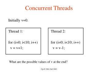 Concurrent Threads