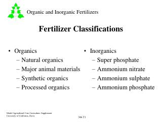 Fertilizer Classifications
