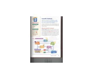 Power pt on scientific method reading