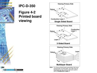 IPC-D-350 Figure 4-2  Printed board viewing