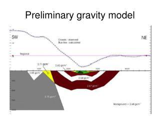 Preliminary gravity model