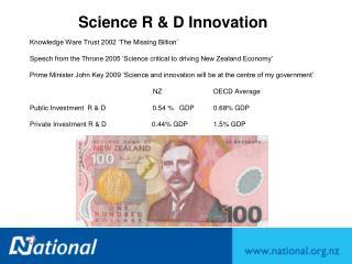 Science R  D Innovation