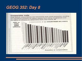 GEOG 352: Day 8